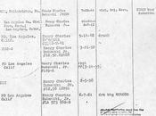 Charles Bukowski File