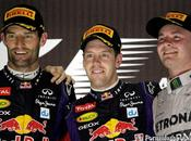 Report Pirelli. Dhabi 2013