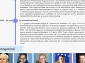 Infografica: Vent'anni Kosovo
