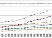 Uguaglianza imposta disuguaglianza reale?