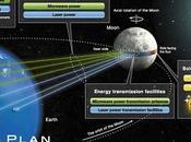 Energia dalla Luna: progetto