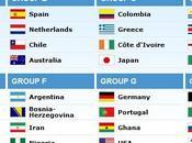 Sorteggi mondiali calcio 2014: italia uruguay, inghilterra costarica