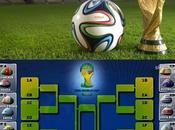 Gironi Coppa Mondo 2014