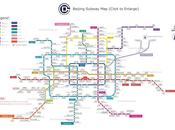 Pechino: istruzioni l'uso
