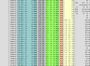 Sondaggio dicembre 2013): 40,5% (+6,9%), 33,6%, 18,1% Alla Camera: 262, 139, 133, Fuori SEL, UDC,