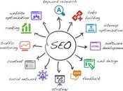 SEO, siti internet marketing Schio: EVIBLU