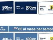 ALL-IN Italia: ecco tutti dettagli, costi informazioni