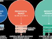 conti tasca jobs Renzi