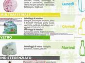 Differenziata flop: calendario informazioni sbagliate, cittadini lamentano!