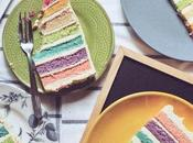 Happy Bday WishList Rainbow Cake