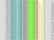 Sondaggio febbraio 2014): 37,7% (+4,4%), 33,3%, 21,5% vantaggio scende punti.