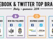 Juventus cresce social media: quattro record gennaio 2014