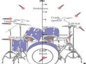 Drum school scuola batteria Iphone