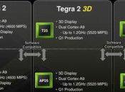 Tegra2, Tegra2 Tegra3 menu Nvidia 2011