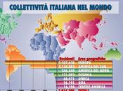 ITALIANI MONDO: dove sono cosa spinge partire?