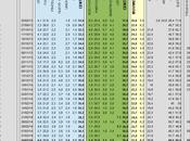 Sondaggio IXE' marzo 2014): 36,4% (+0,9%), 35,5%, 21,9%. Alle EUROPEE: FORZA ITALIA MOV. STELLE LISTA TSIPRAS 6,5% LEGA NORD 4,5%