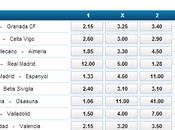 Malaga-Real Madrid, probabili formazioni quote