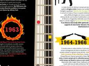 "Johnny Cash ""The Black"" infografia"