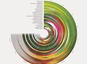 Strumenti creare infografica