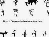 Scrittura cinese curiosa iniziativa quelli Milano