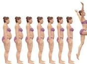 Dieta riattivare Metabolismo Grassi