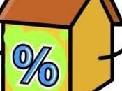 Irs, cosa tasso mutui?