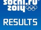 Sochi 2014: Olimpiadi arrivano Android