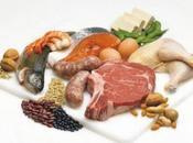 mito delle proteine
