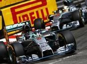Hamilton Rosberg bottone magico