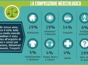 Bilancio familiare: quanto costa mantenere famiglia Italia [Infografica].