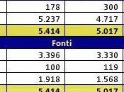 "Merchandising 2012/13 della Juventus ""trasporto emotivo"""
