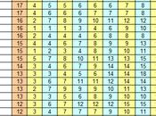 """Marcatori Serie 2013/14: migliori contro """"grandi"""""""