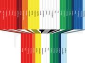 Tabella cromatica Mondiali: passato primo turno, colore della maglia. Bene verdi