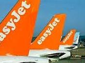 Vinci easyjet music generation