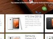 Google Play Devices: eliminati Xperia Ultra,
