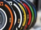 Pirelli, Medium Soft caldo ungherese