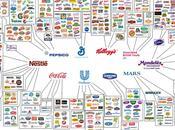 multinazionali alimentari controllano nostro cibo