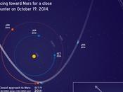 Marte: fervono preparativi cometa C/2013 Siding Spring