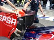 Spa: pacchetto aerodinamico della Toro Rosso