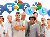 """Social Media Casi Autocensura"""