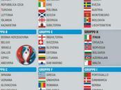 Qualificazioni agli Europei: storia curiosità