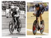 Record dell'ora Moser Voigt
