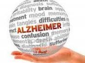 Giornata mondiale dell'Alzheimer: flash Pordenone