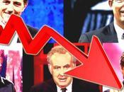 #Talk politici crisi ascolti