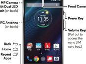 Motorola Droid Turbo, Nexus tutti avremmo voluto
