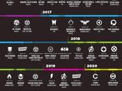 MARVEL STUDIO: Annunciati tutti film fino 2020