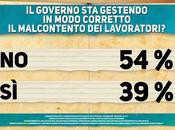 Sondaggio IPSOS novembre 2014: tensioni mondo lavoro, governo Renzi economia