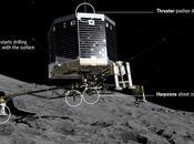 Rosetta: Philae atterrare sulla cometa 67P. Guida agli eventi