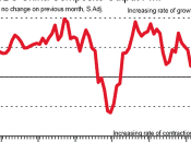 "Cina: Indice Servizi forte rallentamento Bernanke ""Parade""..."