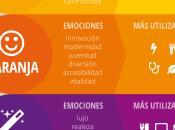 Psicologia colori